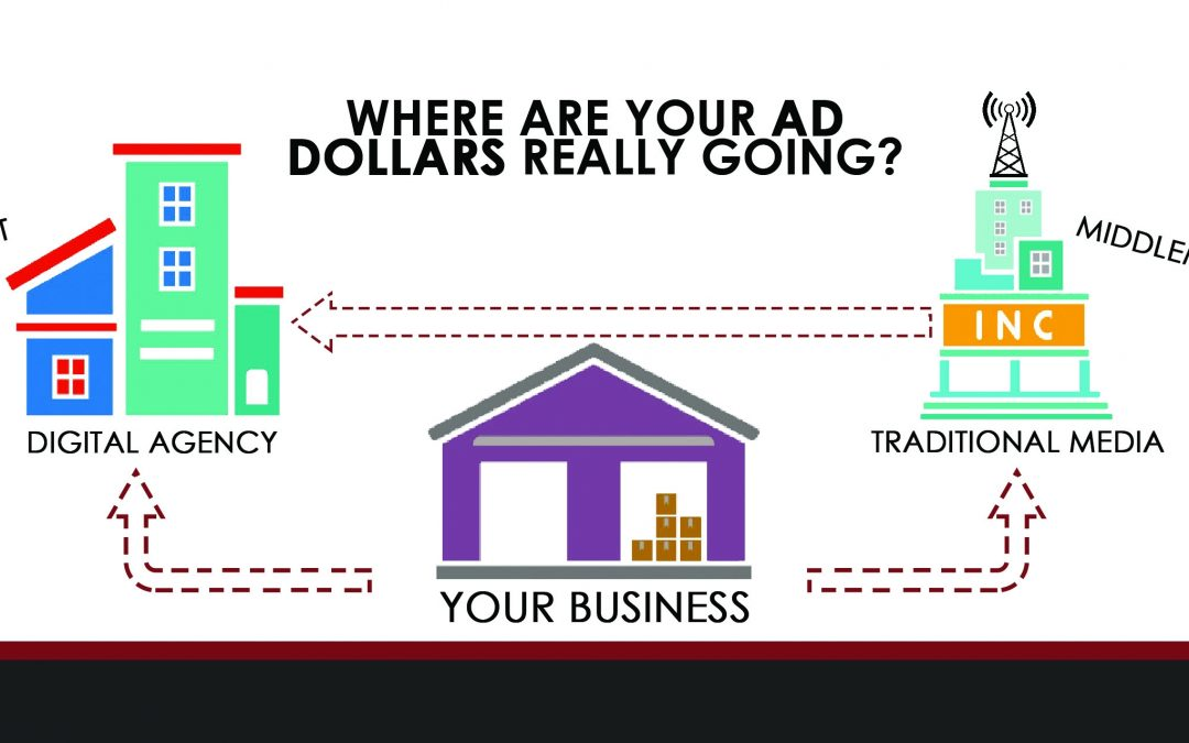 Where Are Your Ad Dollars Really Going?